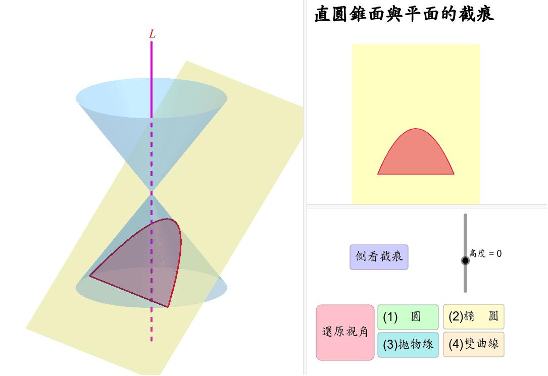 觀察不同情形時的截痕,可以是圓、橢圓、拋物線、雙曲線。 按 Enter 鍵開始活動
