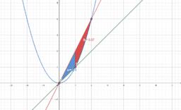 Matematika 2 Batxillergoa 3. Ebaluaketako Errepaso Ariketak
