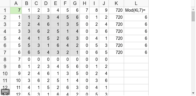1から6までの積をA1=7で割ったあまりを表にしたもの。群をなしている。つまり、縦横どちらにも全てかけ合わせると同じ値になる。その値を7で割ると、あまりは同じ。A1に他の数を代入してみよう。素数でなかったら? ワークシートを始めるにはEnter キーを押してください。