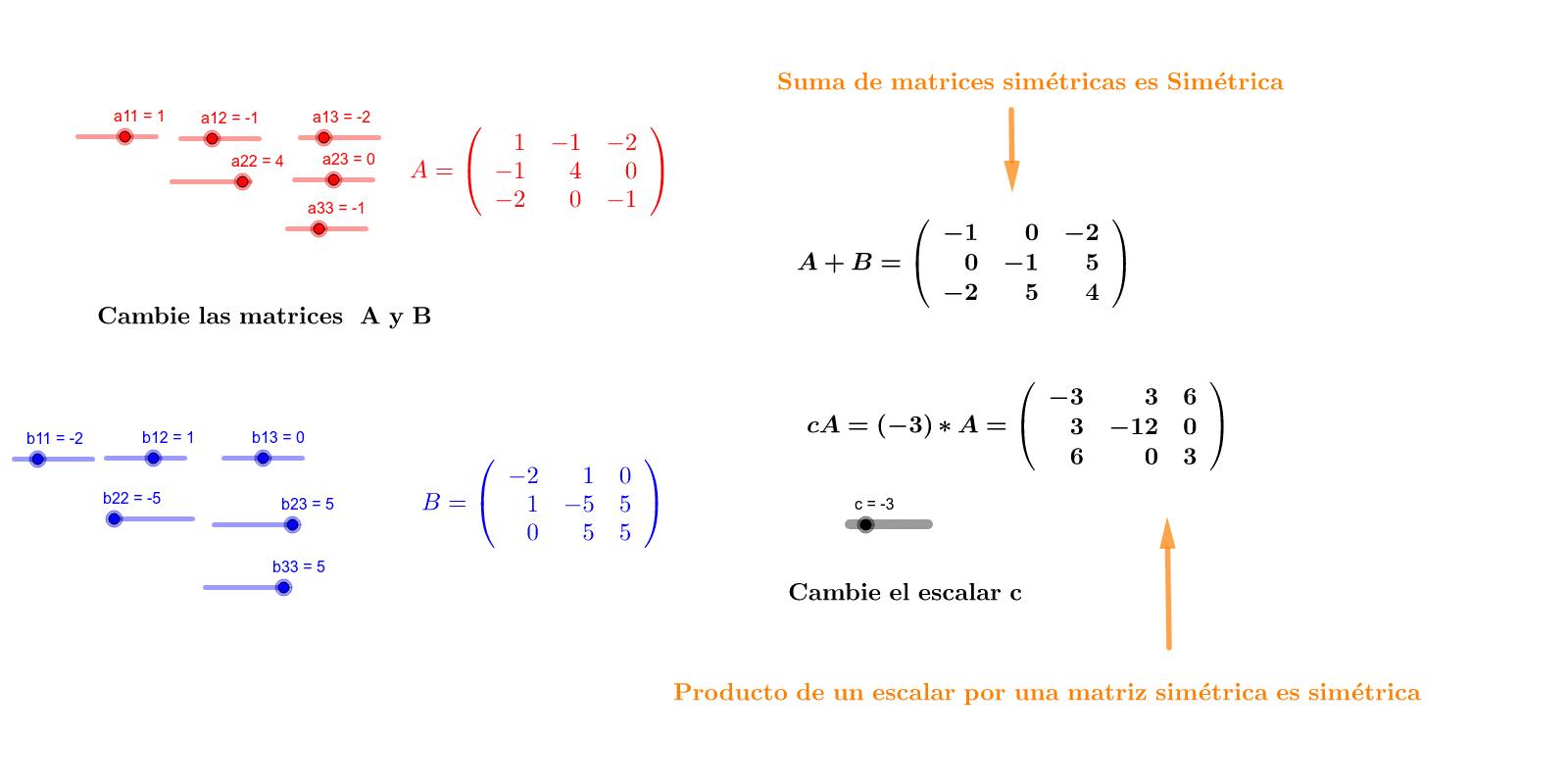 Espacio de Matrices Simétricas Presiona Intro para comenzar la actividad