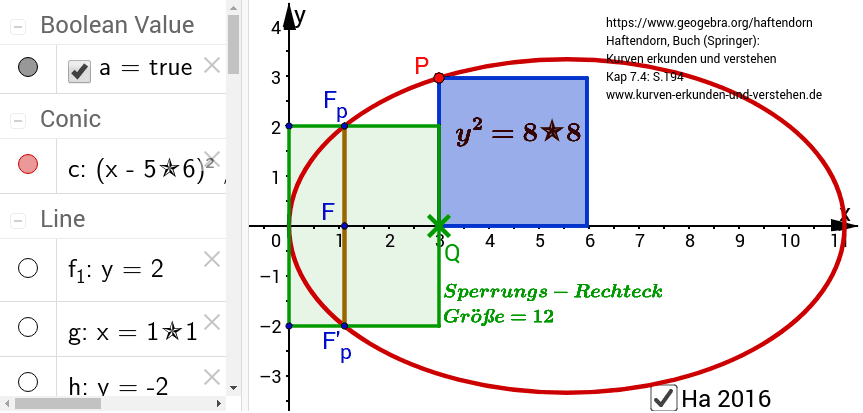 Dem Ordinatenquadrat mangelt es an Fläche gegenüber dem Sperrungsrechteck. Drücke die Eingabetaste um die Aktivität zu starten