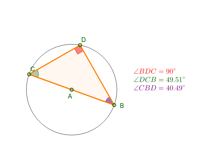 What happens when you inscribe and angle in a semicircle? Press Enter to start activity