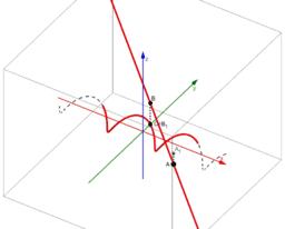 Příklad 5 – Šroubový konoid