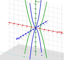 Phantom Graph Kampyle of Eudoxus