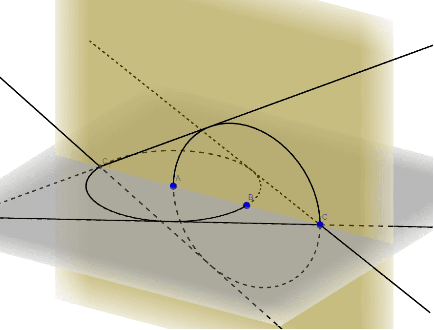 The Geometry of the Oloid Press Enter to start activity