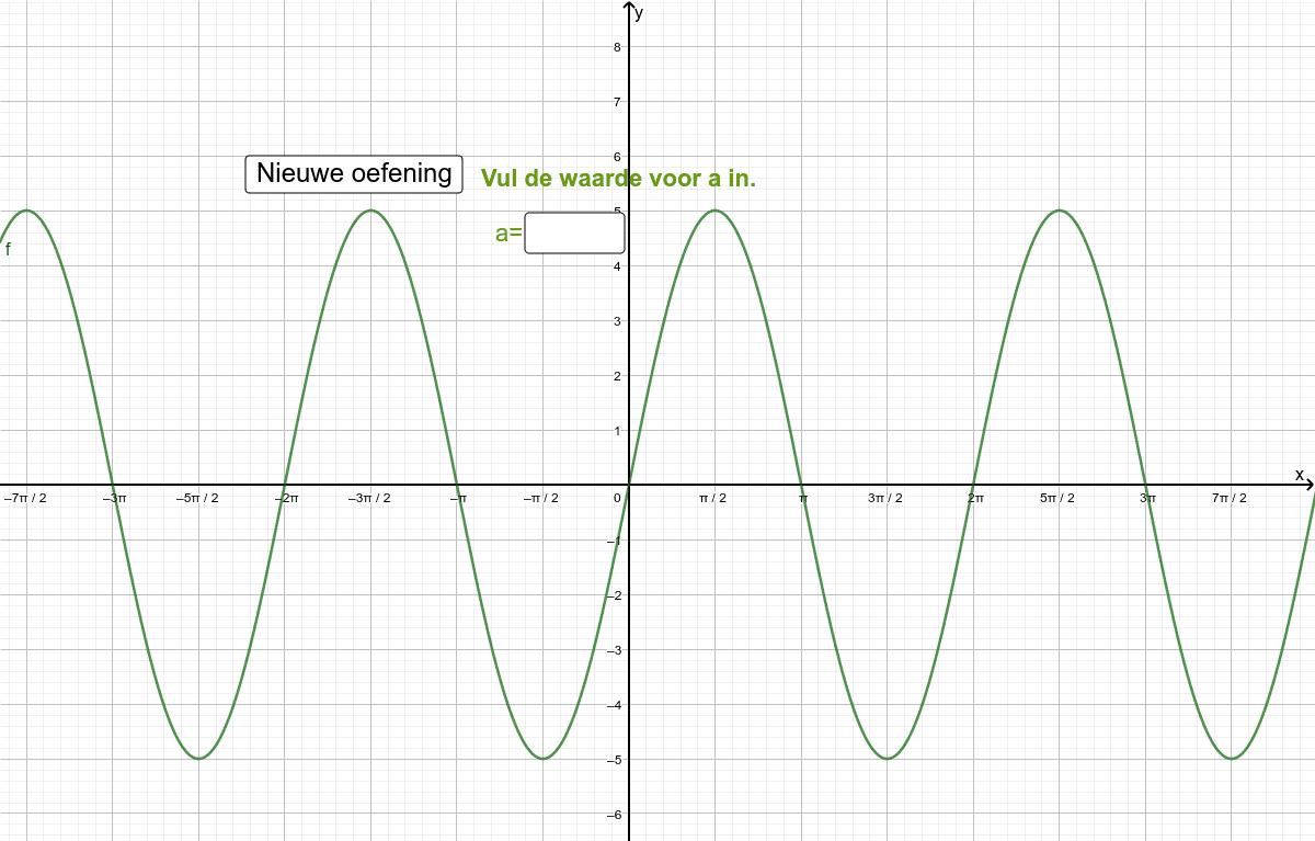 Grafiek van f(x)=a sin x Klik op Enter om de activiteit te starten