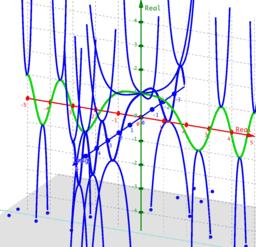 Phantom Graph cos(x^2/2)