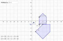 Multiplication by a+bi
