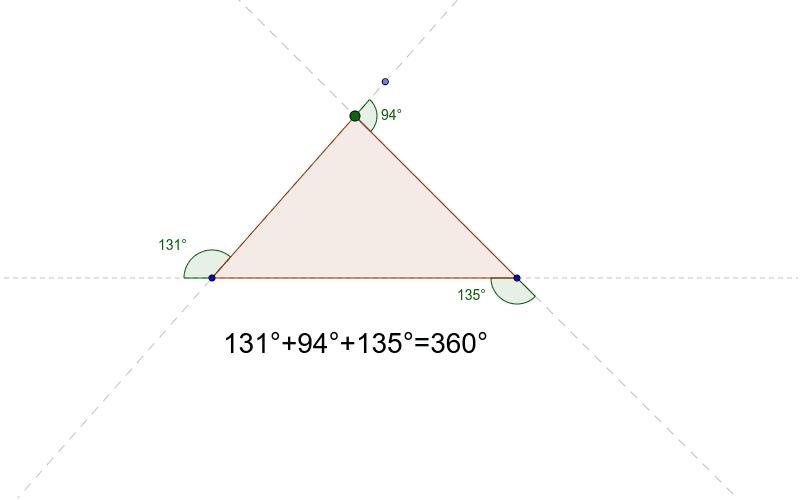 La suma de las medidas de los 3 ángulos exteriores de un triángulo es igual a 360º. Presiona Intro para comenzar la actividad