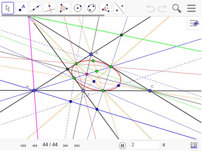 楕円に接する場合も同様の比が成り立っている。比が成り立てば、内接楕円がある。(このように作図できる)⇔楕円に接していることが言える。下のナビゲーションで作図の手順を確かめてみよう。 ワークシートを始めるにはEnter キーを押してください。
