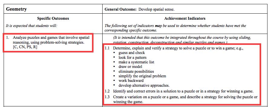 10-3 Program of Studies