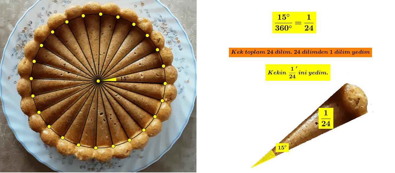 Evde Kek Yapımı Etkinliği başlatmak için Enter'a basın